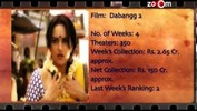 Box Office Report- Matru Ki Bijlee Ka Mandola, Table No.21, Dabang 2, Khiladi 786, Talaash