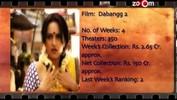 Box Office Report- Matru Ki Bijlee Ka Mandola, Table No.21, Dabang 2, Khiladi 786, Talaash