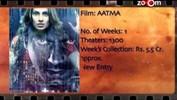 Box Office Report- Jolly LLB, Aatma, Rangrezz, Mere Dad Ki Maruti & 3G