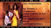 Box Office Report: Chashme Baddor, Himmatwala, Jolly LLB & Mere Dad Ki Maruti