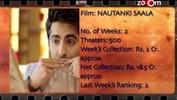 Box Office Report: Ek Thi Daayan, Commando, Nautanki Saala & Chashme Baddoor