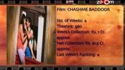 Box Office Report Aashiqui 2, Ek Thi Daayan, Commando, Nautanki Saala & Chashme Baddoor