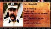 Box Office Report of Dabangg 2, Talaash, Khiladi 786 & Table No 21